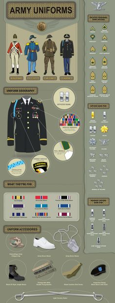 Another interesting picture I just found - a military uniform explained. ~ American uniform and what do the nails and medals mean? Military Ranks, Military Love, Military History, Army Ranks, Military Insignia, Army Girlfriend, Army Mom, Army Life, Us Army Uniforms