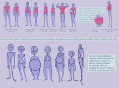 How to draw_aprenda a desenhar_body type