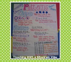 Teaching With a Mountain View: Patterns & Coordinate Graphing Math Charts, Math Anchor Charts, Sentence Anchor Chart, Math Patterns, Teaching Math, Maths, Teaching Ideas, Math Math, Guided Math