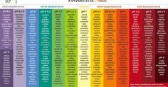 pH tabulka.jpg
