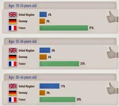 Η ΜΟΝΑΞΙΑ ΤΗΣ ΑΛΗΘΕΙΑΣ: Ένας στους έξι Γάλλους υποστηρίζει τους Τζιχαντιστ...