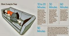 Whew, napping is OK! Natural Cures Not Medicine: How Long to Nap for the Best Brain Benefits love my naps!