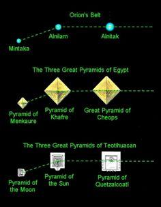 """La conexión celestial existente entre las Pirámides de Giza. ¿Revela esto una interacción con """"seres venidos del cielo""""?"""