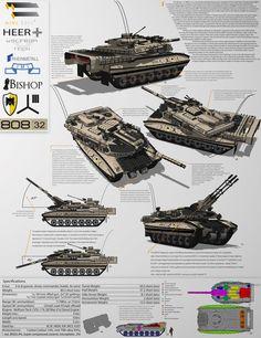 BISHOP-1A7 MBT by MrJumpManV4