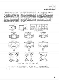 Types And Sizes Of Table Arrangements Models Pinterest Restaurant Design Design And