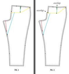 Flat Butt Adjustments   Colette Patterns Sewalongs