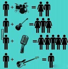 Matemática de uma banda de rock