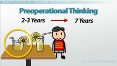 Piaget's Stages of Cognitive Development. This animated video provides an introduction to John Piaget's stages of cognitive development including the sensorimotor, preoperational, concrete operations and formal operations stage. It explains the ages at which each stage occurs, what concepts and actions are associated with each and provides real life examples of each stage.