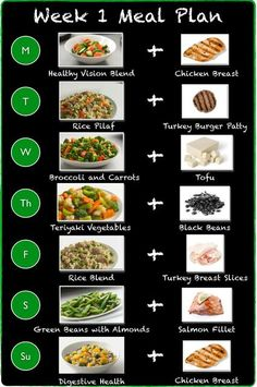 Green Giant® - Getting ready for swimsuit season? Follow this 2-week, veggie-rich meal plan.