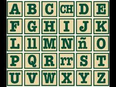 Just as English, Spanish uses the Latin alphabet, however, Spanish adds the letter ñ. Spanish vowels may receive an acute accent. It is easy to confuse the S. Spanish Lessons For Kids, Learning Spanish For Kids, Spanish Basics, Spanish Lesson Plans, Spanish Language Learning, Teaching Spanish, Foreign Language, Spanish Class, Spanish 1