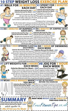 10 Step Weight Loss Exercise Plan >> Can't do the swimming thing & oh god, dreading burpees, but nice chart!!!