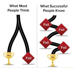 This is so true! Some people think your just going to make like your first audition and become successful.