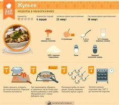 Вкусные рецепты в картинках // ОПТИМИСТ