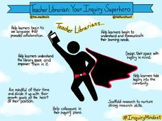 Teacher-librarians have the skills and knowledge to help classroom teachers deepen inquiry-based learning projects. Library Research, Research Skills, Inquiry Based Learning, Learning Theory, Learning Activities, Teaching Strategies, Library Organization, Information Literacy, Teacher Librarian