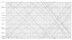 marey-schedule-lg.jpg (1464×814)