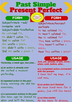 In this article we are going to speak about some grammar tenses in English – Past Simple and Present Perfect. Here I have a table for you, so you can see how and when we can use these two gra… English Grammar Tenses, Teaching English Grammar, English Grammar Worksheets, English Verbs, English Fun, English Tips, Grammar Lessons, English Language Learning, English Study