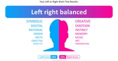 Left Brain Right Brain Test Left Brain Right Brain, Music Math, Left And Right, Never Stop Learning, Emotion, Gauche, Self Improvement, Self Help, Thoughts