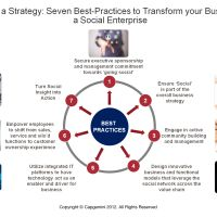 Social as a Strategy: Seven Best-Practices to Transform your Business into a Social Enterprise