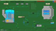 M11MAK boiler startup