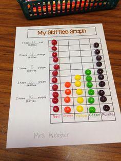 Skittles Graph teaching the littles