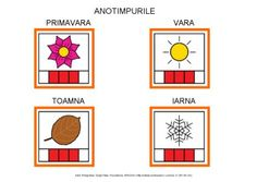 Anotimpurile by Dana Horodetchi, via Slideshare Romanian Language, Autism, Cards, Board, Maps, Playing Cards
