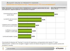 Digital Fashion, quando alla moda piace l'E-Commerce