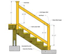 Stair Railing - How to build stair railing for your deck or other carpentry projects.