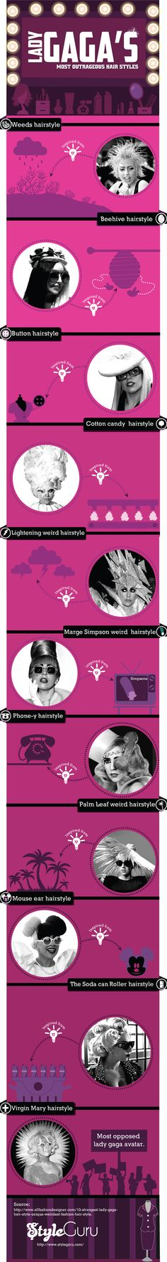 Lady Gaga's outrageous hairstyles [Infographic]