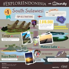 Interesting facts of South Sulawesi from www.burufly.com
