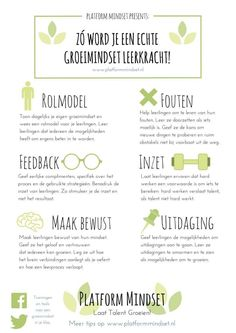 Groeien in de getallenwereld - over belang growth mindset bij rekenen What Is Growth Mindset, Growth Mindset Videos, Growth Mindset Activities, Growth Mindset Posters, Fixed Mindset, Learning Tips, Deep Learning, Learning Quotes, Coaching