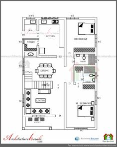 Charming Design Architectural House Plans Kerala 10 SIMPLE ELEVATION HOUSE  PLAN IN BELOW 2500 SQ FT