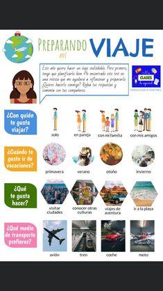 Elementary Spanish, Teaching Spanish, Spanish Classroom Activities, The Unit, Learning, School, Travel, Socialism, Learn Spanish