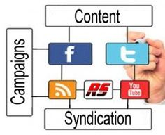 Social Media Marketing, Campaign, Marketing Channel, Content, Business, Youtube, Toy, Search, Clearance Toys