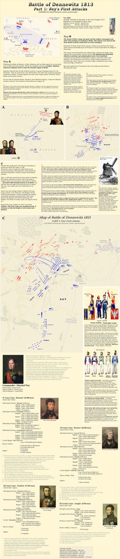 Battle of Dennewitz 1813 (click the link to read it better https://www.flickr.com/photos/lakota_sioux_and_comanche_indians/16063522686/sizes/o/)