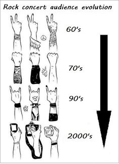 "Rock concert audience evolution (but I think that the ""rock on"" symbol was actually from the 80's)"