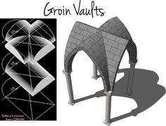 Hello Boudreau: Groin Vaults