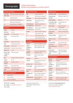 Todoist Cheat Sheet by tlibasci http://www.cheatography.com/tlibasci/cheat-sheets/todoist/ #cheatsheet #todoist