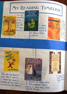 What a greta visual for reading notebooks! Interactive Reading Notebook Post - love how kids put reading timeline with reactions/comments/responses in their notebooks Reading Strategies, Reading Activities, Reading Skills, Reading Comprehension, Reading Projects, Reading Response, Teaching Reading, Readers Workshop, Readers Notebook