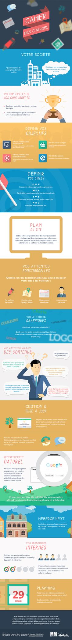 cahier des charges, infographie