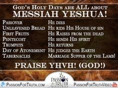 Jesus Christ Our Passover Lamb Yom Kippur, Yom Teruah, Feasts Of The Lord, Feast Of Tabernacles, Messianic Judaism, Millenium, The Tabernacle, Pentecost, Bible Truth