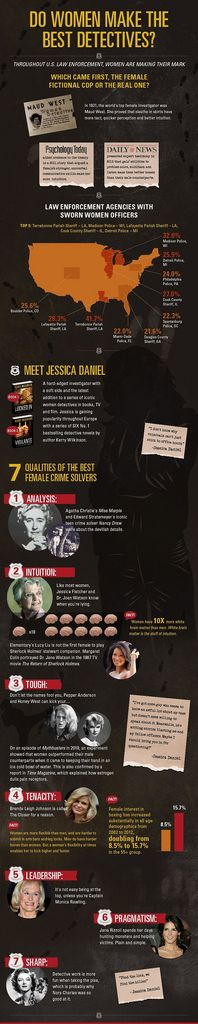 Women make the best detectives  Law Enforcement Today www.lawenforcementtoday.com