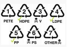Avoid recycling symbols and While Number 1 is considered safe, it is also best to avoid this plastic. Look for symbols and as these plastics are considered to be safest. These are the plastics to look for in terms of human and animal consumption. Symbole Triangle, Kidney Detox, Recycle Symbol, Plastic Packaging, Food Packaging, Plastic Bottles, Plastic Containers, Water Bottles, For Your Health