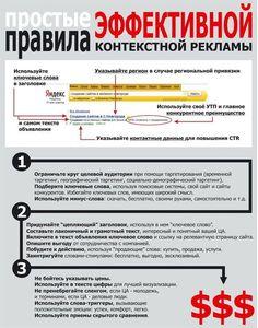 Письмо «Привет, Дмитрий! Не пропустите новые Пины...» — Pinterest — Яндекс.Почта