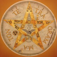 Tetragrammaton, based on an image from Eliphas Levi.