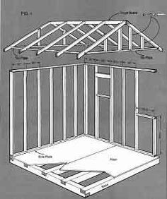 Gable Shed Construction Plans garden shed plans #storage shed plans  sc 1 st  Pinterest & Click Here To Get DIY Shed Making Plans shed construction - #shed ...