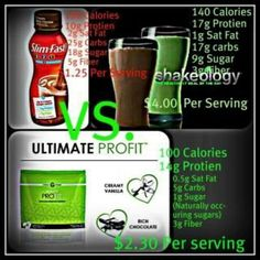 Profit!!! Its the best hands down! www.tonemeup.itworks.net