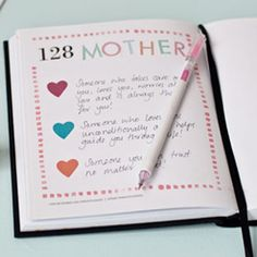Day 119 - Mother is a verb, not a noun. Proverb.May is the month we celebrate Mothers all over the world for Mothers Day. Your mother, your grandmother, their mothers... What does the word �mother� mean to you?�For more inspiring journaling