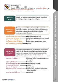 ΑΝΑΠΤΥΞΗ ΤΟΥ ΓΡΑΠΤΟΥ ΛΟΓΟΥ | Για μαθητές Ε΄ και ΣΤ΄ Δημοτικού - Upbility.gr Grammar, Education, Teaching, Onderwijs, Learning