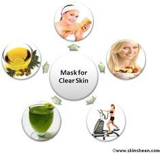 Honey Mask, Diet for Clear Skin, Exercise, Mint Juice, Tea Tree Oil are the Mask for Clear Skin