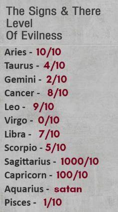 Zodiac Sagittarius Facts, Le Zodiac, Aquarius Quotes, Zodiac Horoscope, Zodiac Quotes, Aquarius Facts, Zodiac Signs Chart, Zodiac Sign Traits, Zodiac Signs Astrology